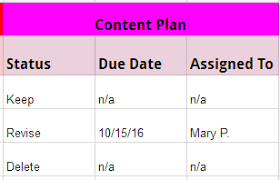 use this content audit template to assess measure and plan for