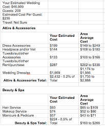cost of wedding flowers average flower cost for wedding wedding flowers cost new wedding