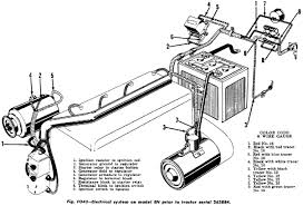 ford 9n wiring schematic ford wiring diagrams instruction