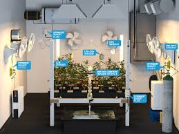 check out wireless marijuana grow room controllers