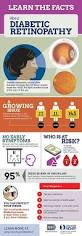 What Causes Eye Blindness Best 25 Diabetic Retinopathy Ideas On Pinterest What Causes Eye