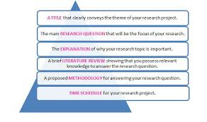 How to write a Dissertation Dissertation Question