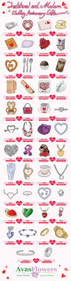 wedding anniversary gifts infographic traditional and modern wedding anniversary gifts