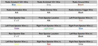 toyota yaris 2007 radio wiring diagram somurich