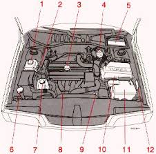 1997 volvo 850 fuse box 1997 wiring diagrams instruction