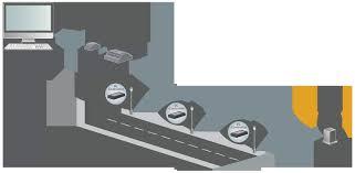 Wireless Outdoor Lighting - wireless outdoor lighting control system u2022 outdoor lighting