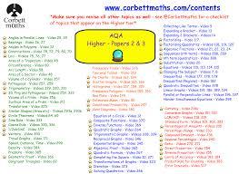 aqa papers 2 u0026 3 predictions 2017 corbettmaths