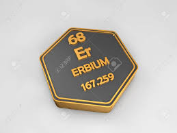 er element periodic table erbium er chemical element periodic table hexagonal shape