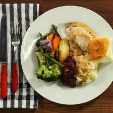 what a healthy thanksgiving plate looks like popsugar fitness