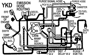 87 vacum diagram for f150