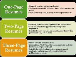Mobile Resume Maker Resume Now Free Resume Template And Professional Resume