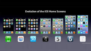 home design evolution the evolution of the iphone home screen evolution ios and