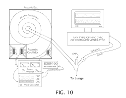 patent us20140190481 acoustic ventilation and respiratory