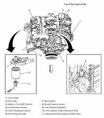 Map Sensor Symptoms Duramax Diesel Map Sensor Location Wiring Diagram And Fuse Box