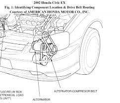 how do i change a serpentine belt on a 2002 honda civic ex