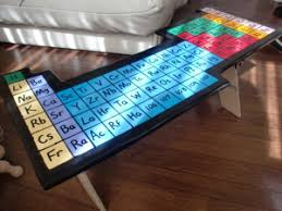 Periodic Table Coffee Table Periodic Table Cardboard Table Paper Crafts Scrapbooking Atcs