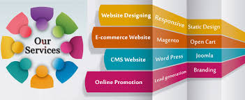 get expert web solutions at affordable prices - Website Design Services