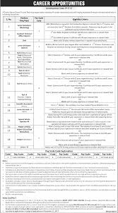test pattern of hr 1384 po box 1384 islamabad hr jobs 2017 junior executive technicians