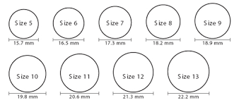 mens wedding ring sizes ring size chart for men