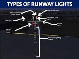 runway end identifier lights navigation guidance and control