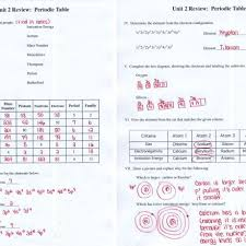 periodic table worksheet answer key periodic table worksheet where are the most active metals located