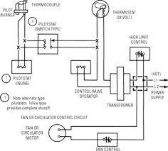 gas and oil controls фенкойлы фанкойлы вентиляторные доводчики