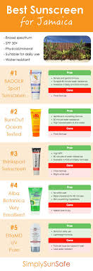 sun ls for psoriasis for sale 23 best uv skinz style images on pinterest swim swimming and 50th