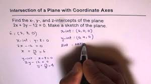 find intercepts and sketch plane in vector space youtube