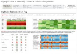 heat map in tableau highlight table heat map the total problem the information lab