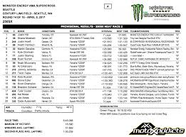 black friday seattle 2017 motoxaddicts race results 2017 seattle supercross