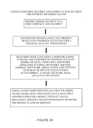 patent us20130268357 methods and or systems for an online and or