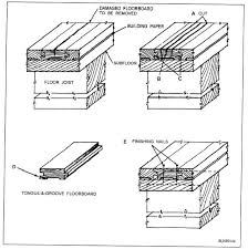 figure 7 2 method of replacing tongue and groove flooring