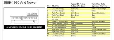 2005 pontiac grand am radio wiring diagram wiring diagrams