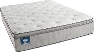 Pillow Top Crib Mattress Homemattresscenter Sealy Tempur Pedic Serta Mattress Simmons