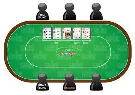 Big Blind Small Blind Texas Hold U0027em Rules