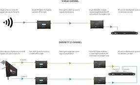 fiber optic wiring diagram hid lighting kit wiring diagram 06