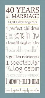 40th anniversary gift anniversary picture frame gift 40th anniversary 30th 40th wedding
