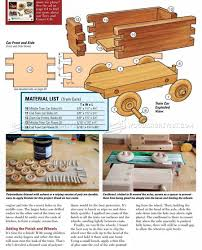 Plans For Wooden Toy Trains by Wooden Train Plans U2022 Woodarchivist