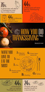 thanksgiving why do we celebrate thanksgiving for in