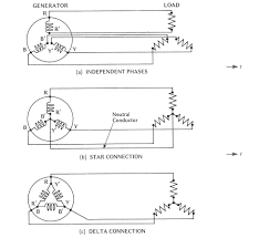 component star delta connection dol starter engineering