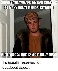 Biology Meme - 25 best memes about meme biology meme biology memes