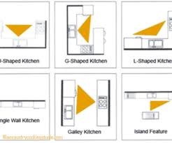 good kitchen triangle design with island