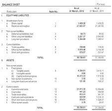 objectives of financial statement analysis flirting with floats part iii fundoo professor you ll