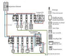 schema electrique cuisine installation lectrique cuisine l lectricit dans la schema electrique