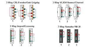 oak grigsby 5 way switch wiring diagram diagram wiring diagrams