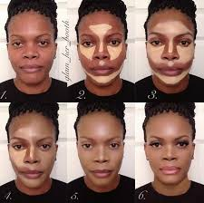 contouring or not contouring that s the question