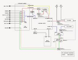 Rf Switch Matrix Schematic Diagrams Ve8ev Amateur Radio From The Top Of The World The Matrix