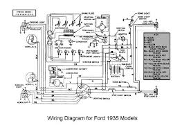 ford truck wiring diagrams 1935 flathead electrical wiring