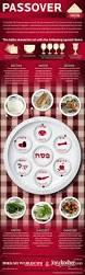 best 25 passover seder plate ideas on pinterest passover
