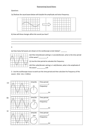 sound waves on an oscilloscope by srmclernon teaching resources